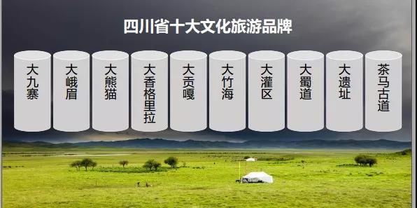 """四川省啟動""""十大""""文旅品牌建設"""